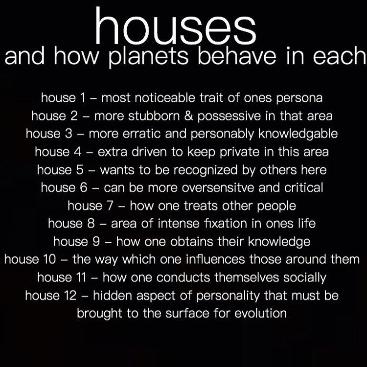 houses astrology