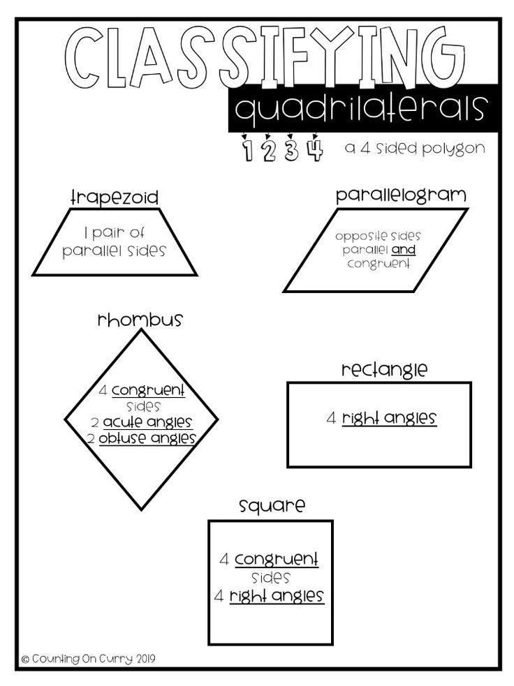 Help your students classify quadrilaterals and understand