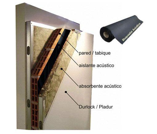 Bloqueador ac stico paredes y techos para aislamiento - Aislantes termicos para paredes interiores ...