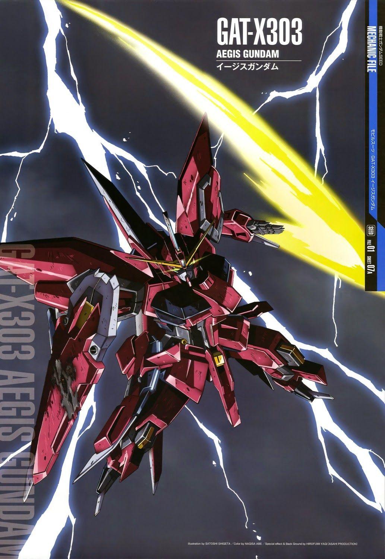 GUNDAM GUY Mobile Suit Gundam Mechanic File High