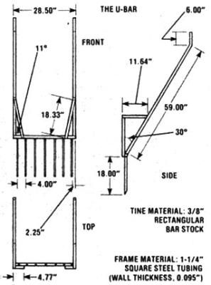 How to make your own broadfork: John Jeavon's ORIGINAL design!