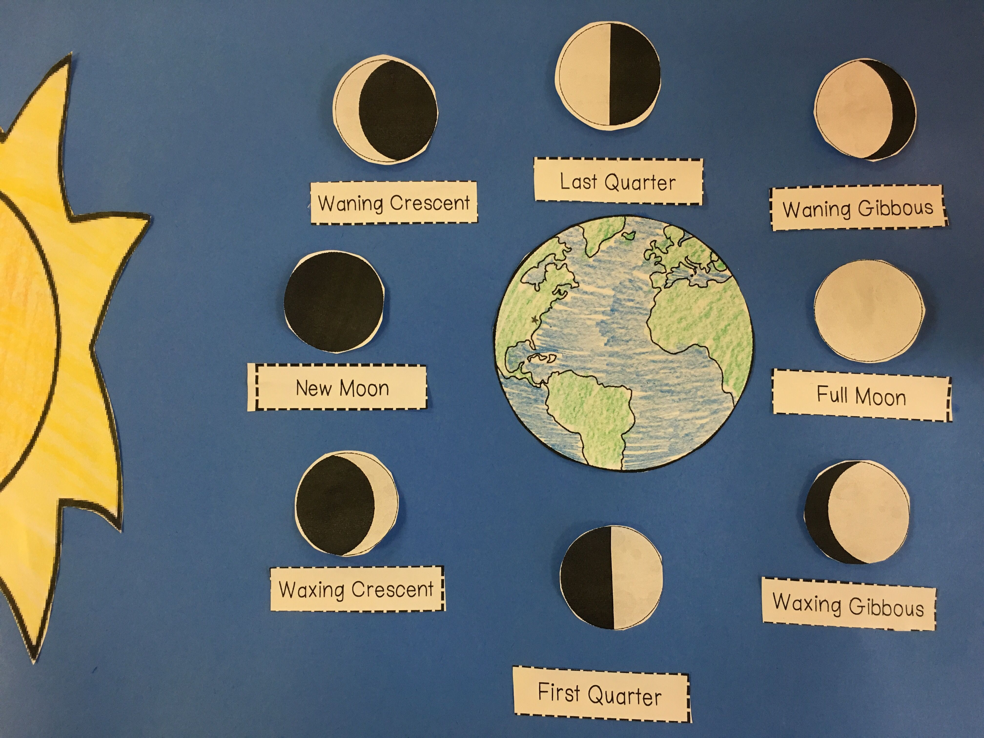 Phases Of The Moon Fun And A Small Rant About Science