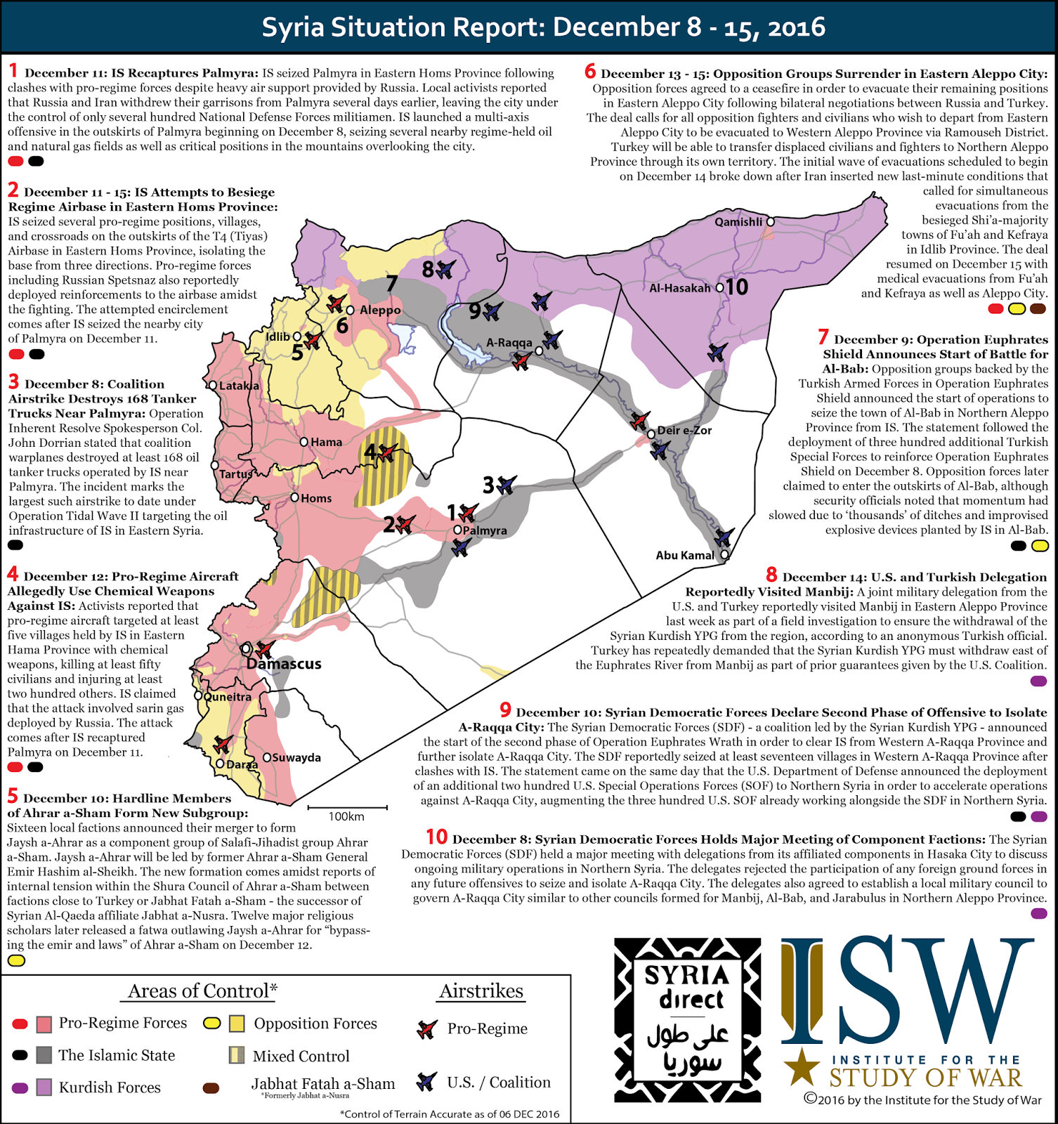 Isw Blog Syria Situation Report December      Graphs