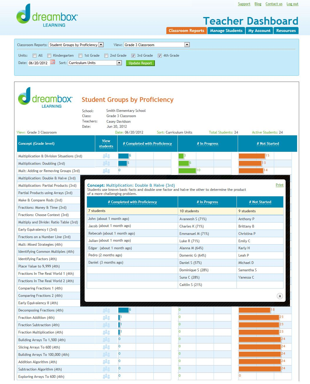 Online Elementary Math Class Management System with Progress ...