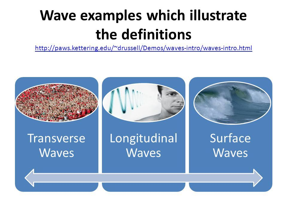 Examples Of The Different Waves Sound Waveslongitudinal Standing