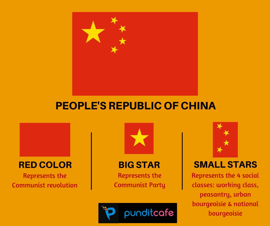Fun With Flags What Do Flags Stand For Significance Meaning In 2020 China Flag Flags Of The World Flag
