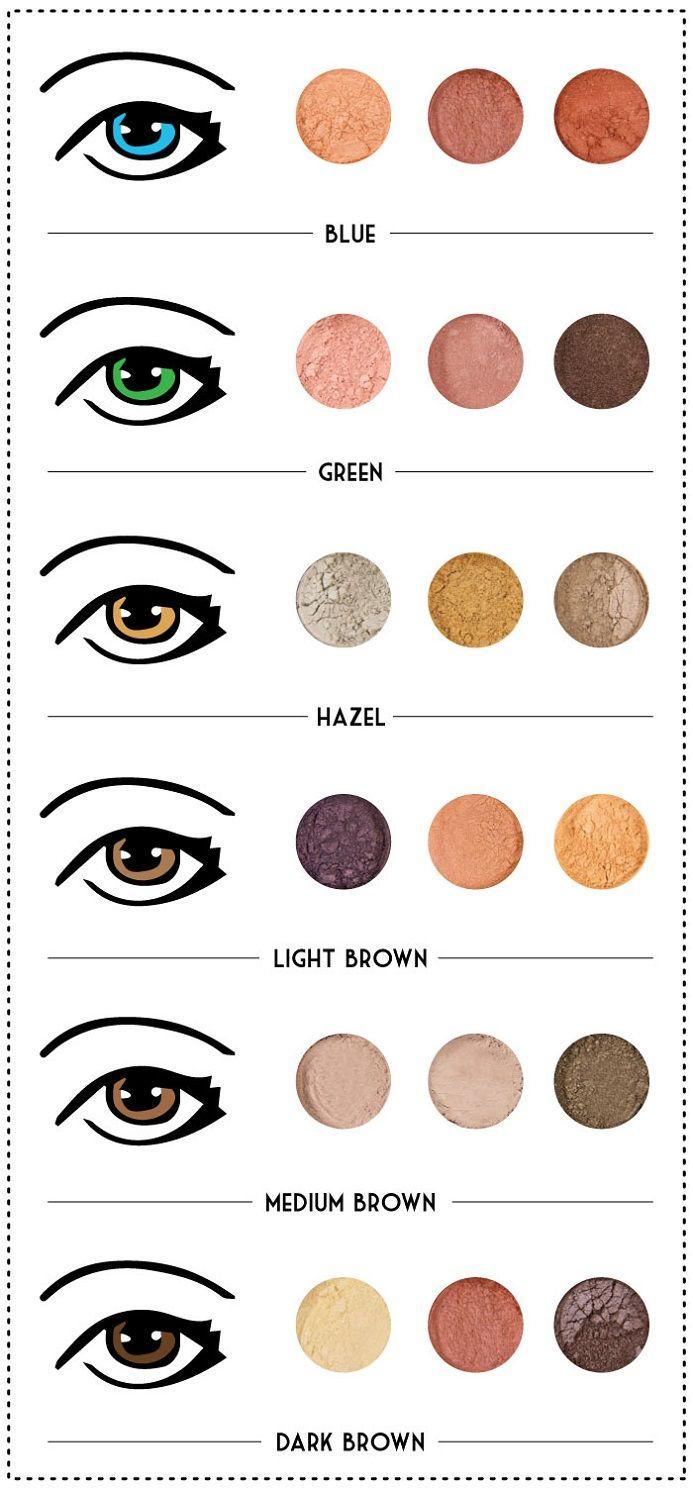 Matching Eyeshadow To Your Eye Color