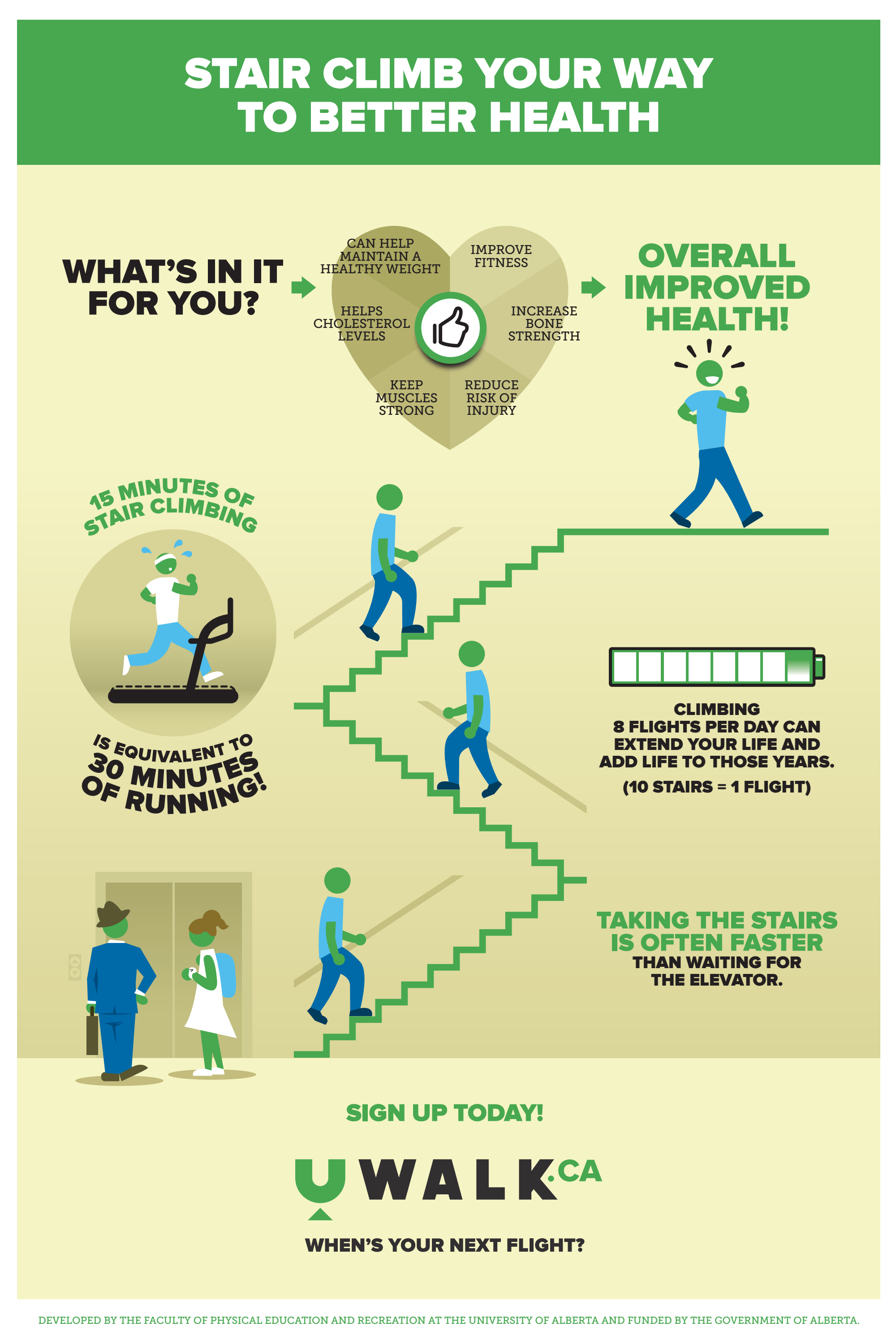 Climb Stairs French Infographic