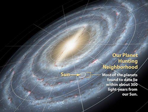 Our Planet Hunting Neighborhood