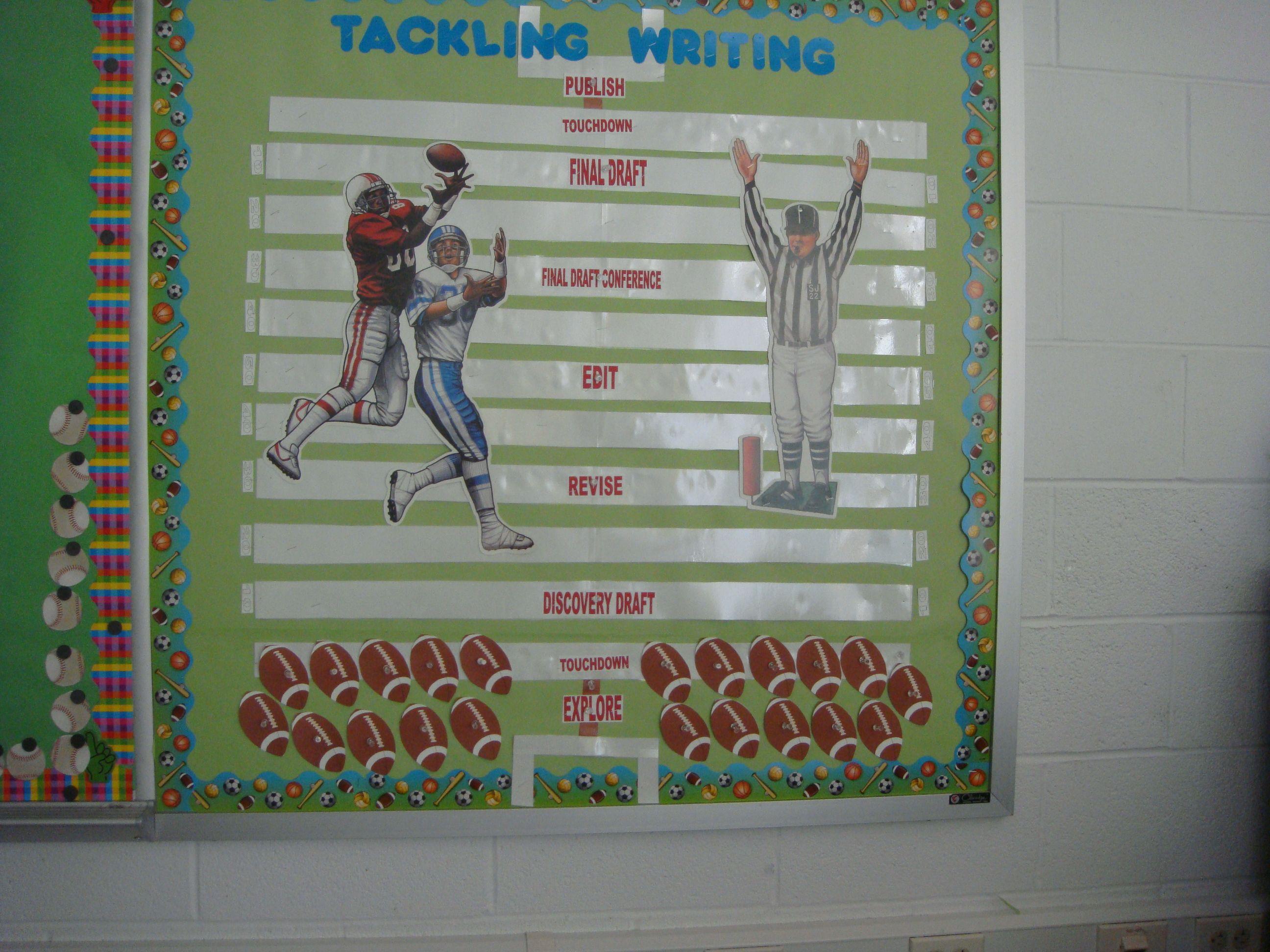 Writing Process Board Sports Theme