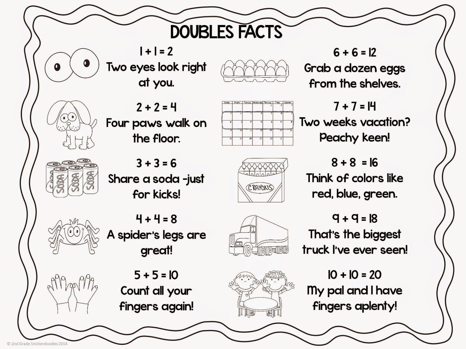 2nd Grade Snickerdoodles: Doubles Facts Freebie | SecondGradeSquad ...