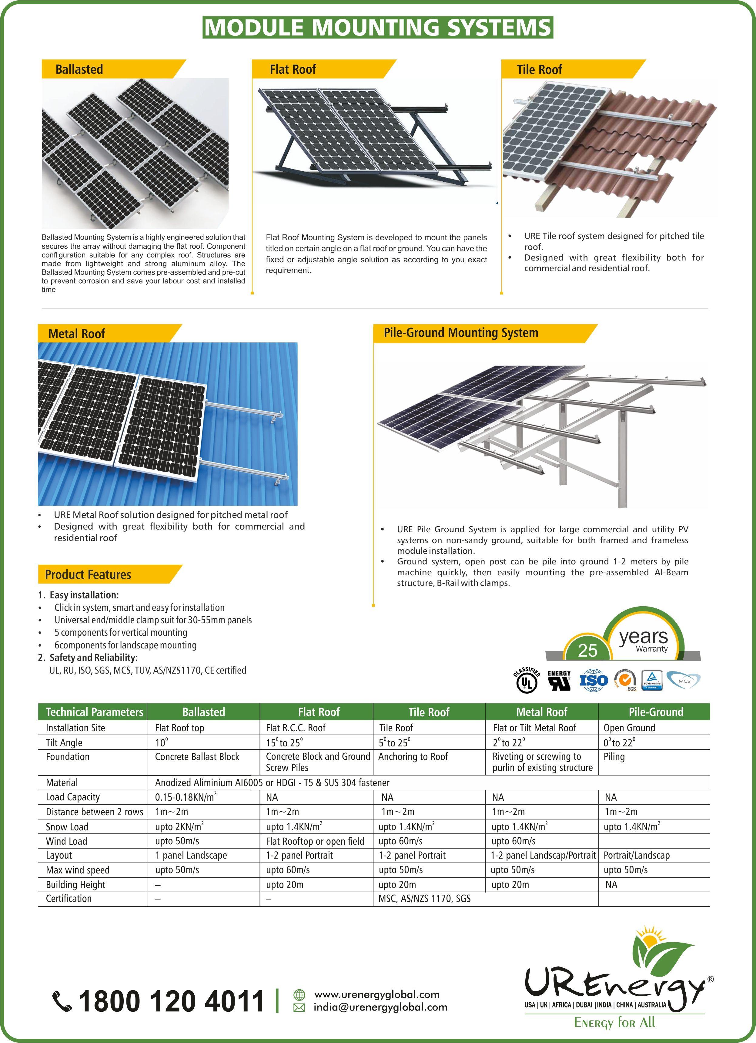 Rooftop Solar Panel Inverters Water Pump Solar Epc Gujarat India U R Energy Solar Water Pump Solar Solar Panel Inverter