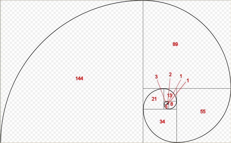 Golden Ratio In Art Composition Bonus Templates The Golden Ratio Phi 1 618 Golden Ratio Fibonacci Spiral Geometry Design