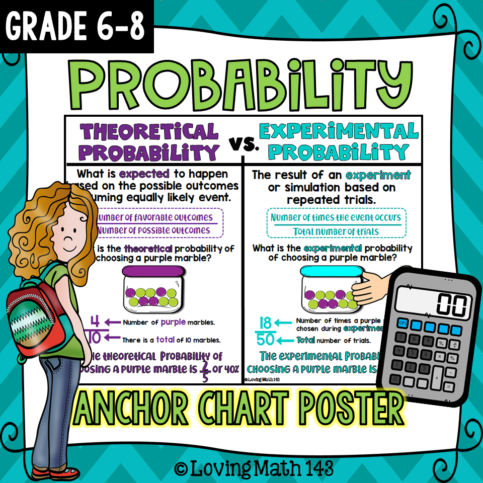 Theoretical Vs Experimental Probability Anchor Chart Poster Anchor Charts Probability Theoretical Probability