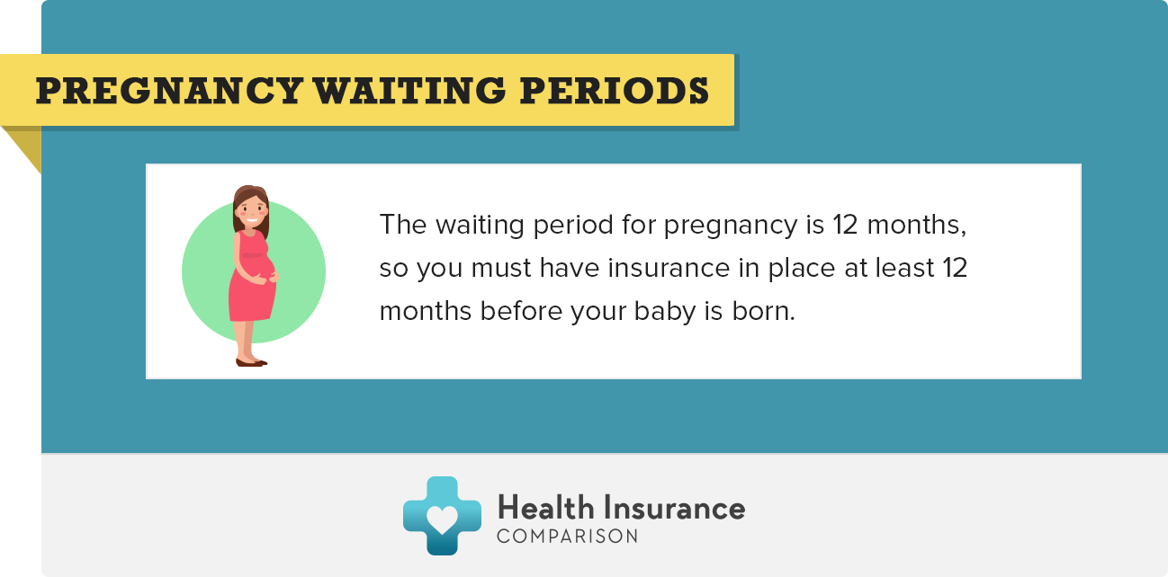 Getting Private Health Insurance When Pregnant Health Insurance