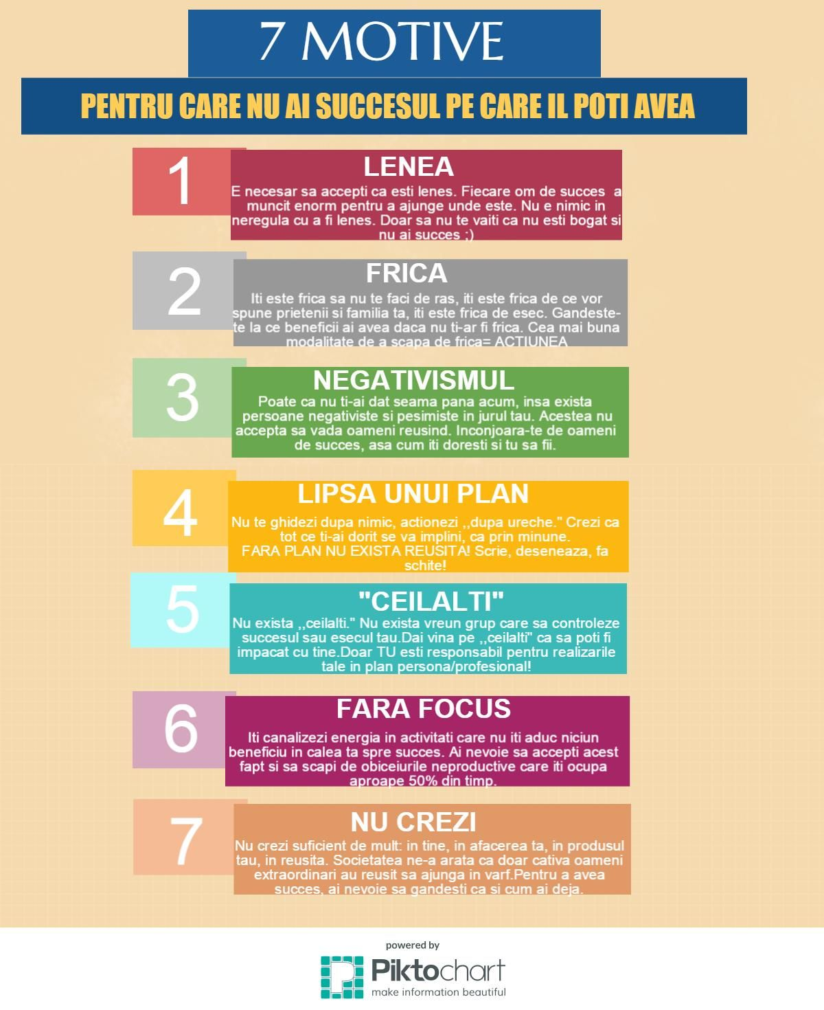 6 motive pentru a slăbi sănătos - Doza de Sănătate