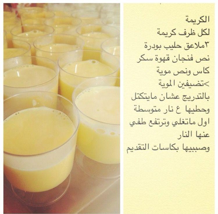 Pin By Tahani Al Sheikh Moh D On My Recipes My Recipes Fruit Recipes