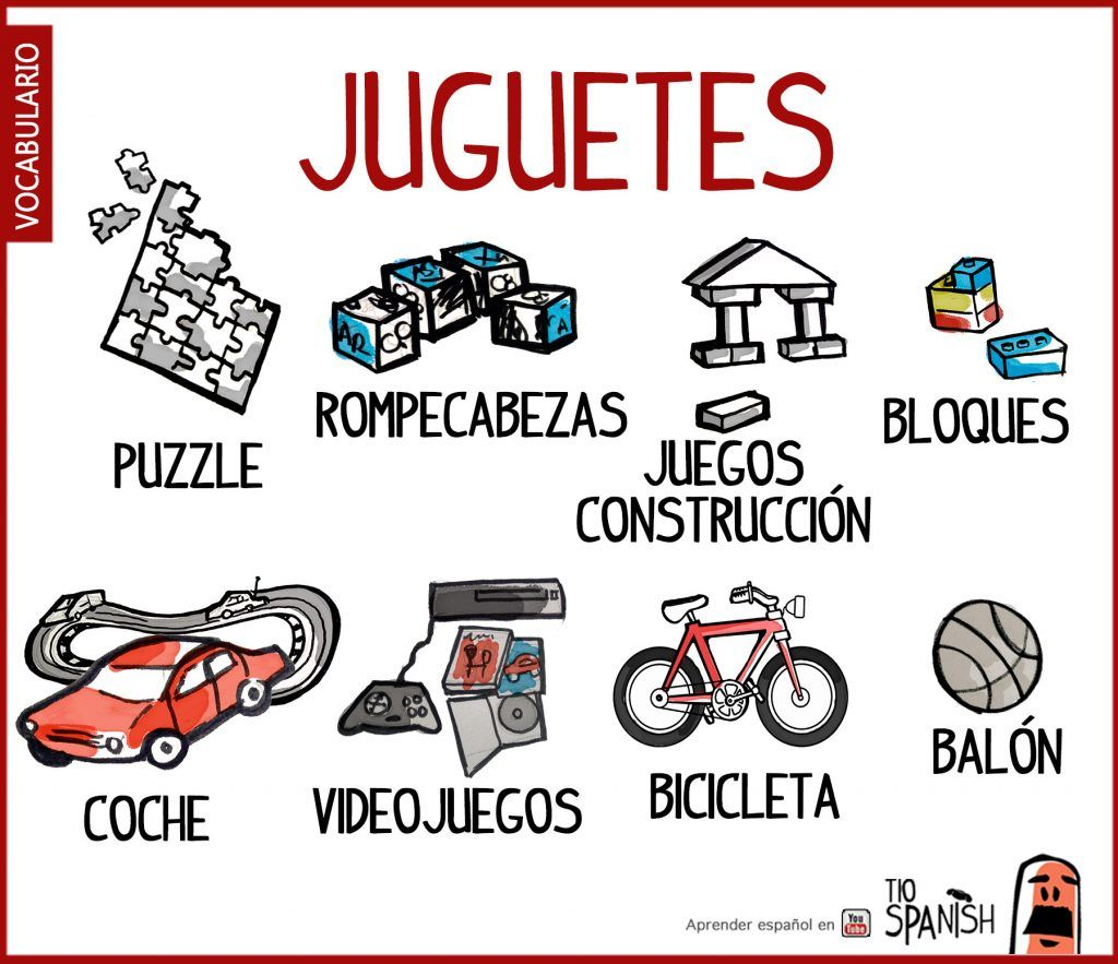 Vocabulario Juguetes Espanol Varios