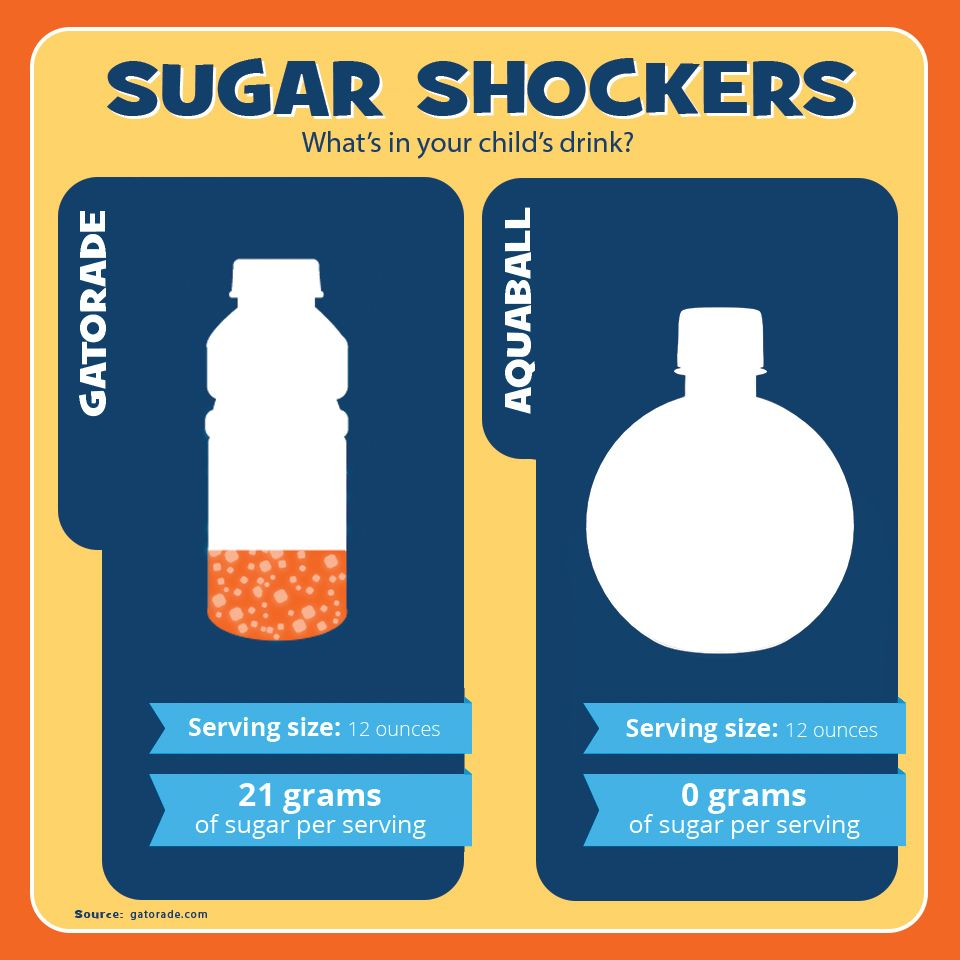 Do you know the sugar content of your kids favorite drinks? Small containers of juice may appear harmless, but they contain more sugar than you may expect.