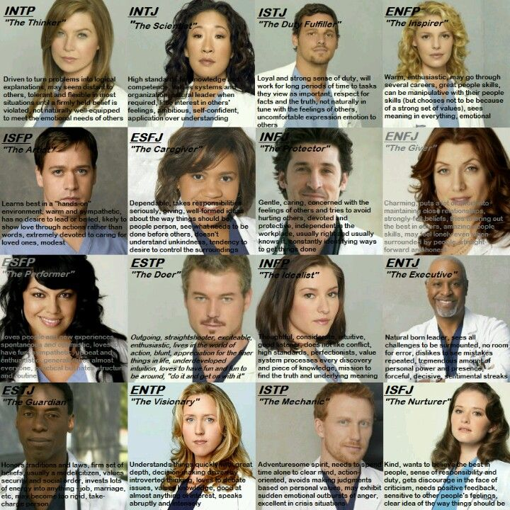 Grey s Anatomy (TV Series ) - IMDb
