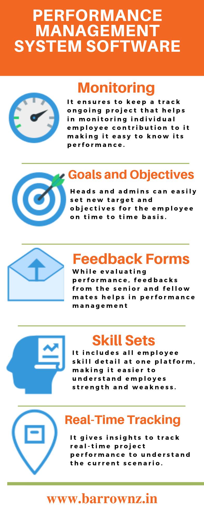 Performance Management System Software Performance Management System Task Management Hr Management
