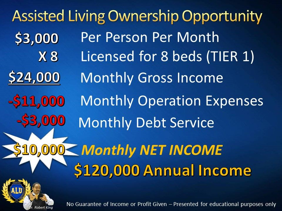 America's Untapped Business Opportunity Residential