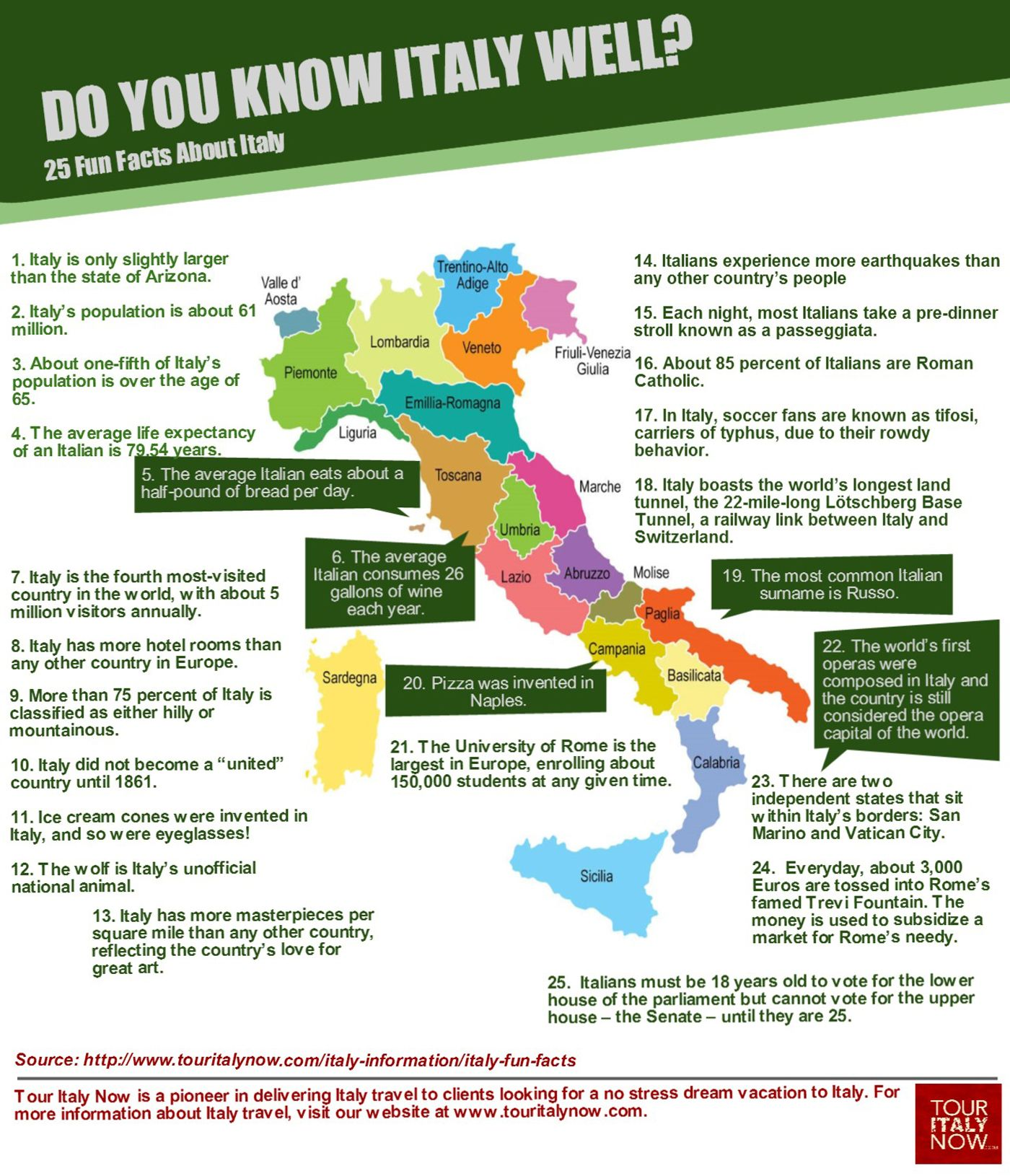 Top 25 Fun Facts About Italy Holidays