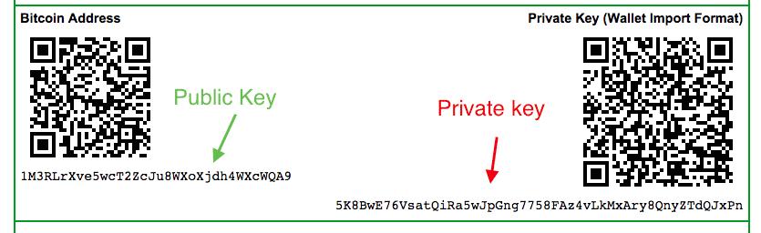 Private Key Va Public Key Trong Bitcoin La Gi Bitcoin Hack Bitcoin Generator Bitcoin