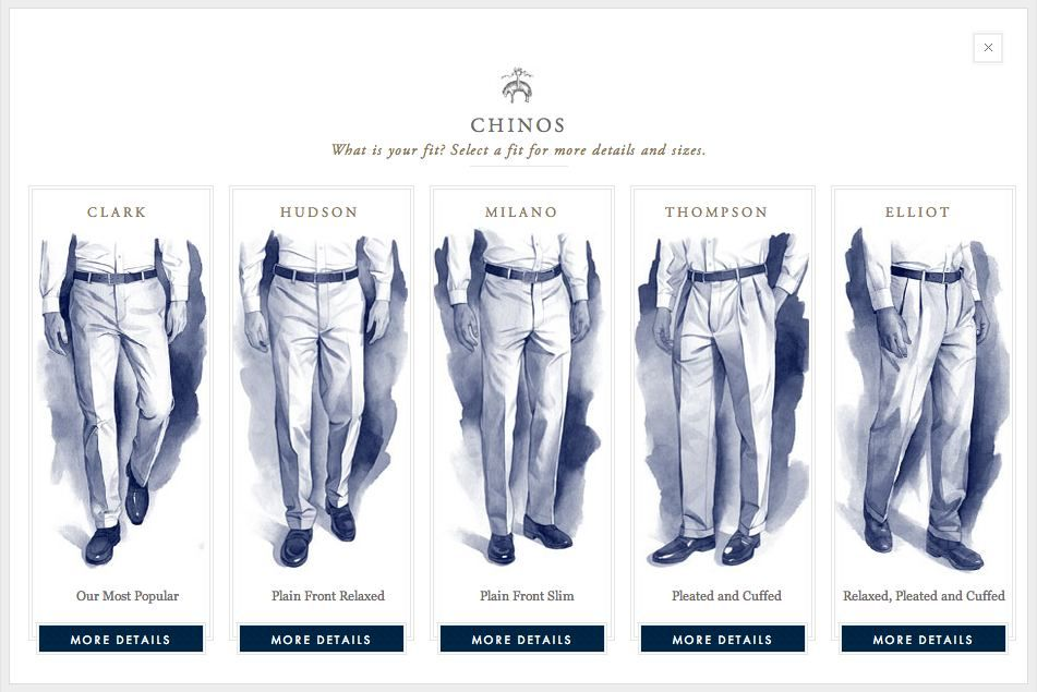 Brooks Brothers Pant Fit Guide
