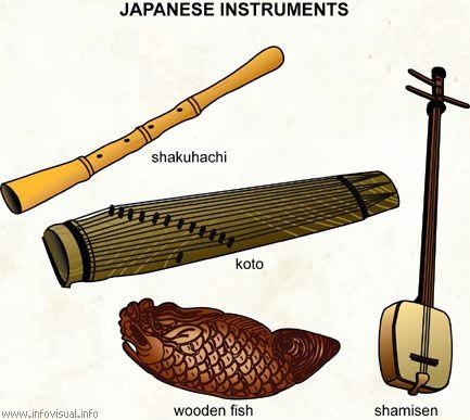 Asian Stringed Instrument 23