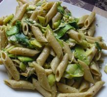 Recette réalisée - Pâtes aux courgettes / pesto / jambon de parme et mozzarella - résultat : excellent !