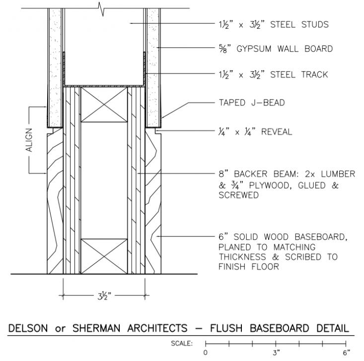 Flush Baseboard Detail Baseboards Millwork Details Architecture Details