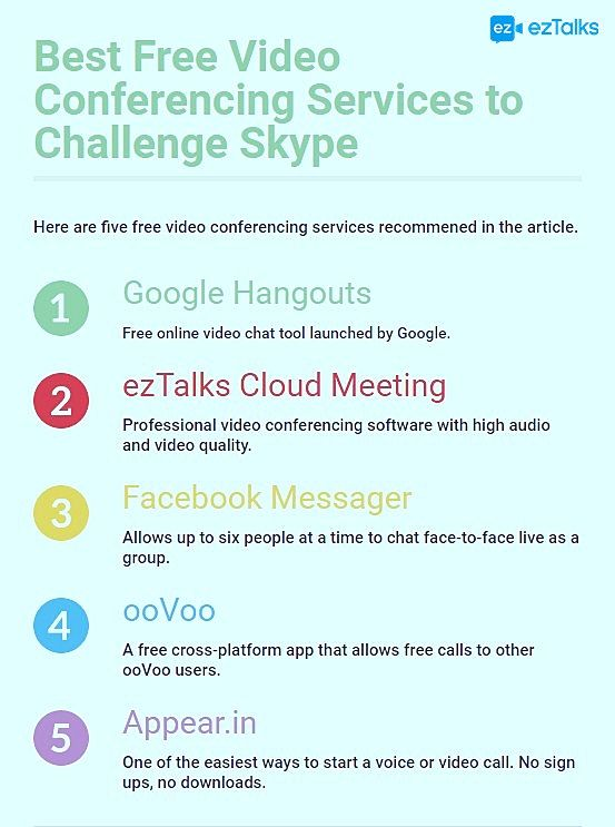 5 Best Free Video Conferencing Services to Challenge Skype | ezTalks