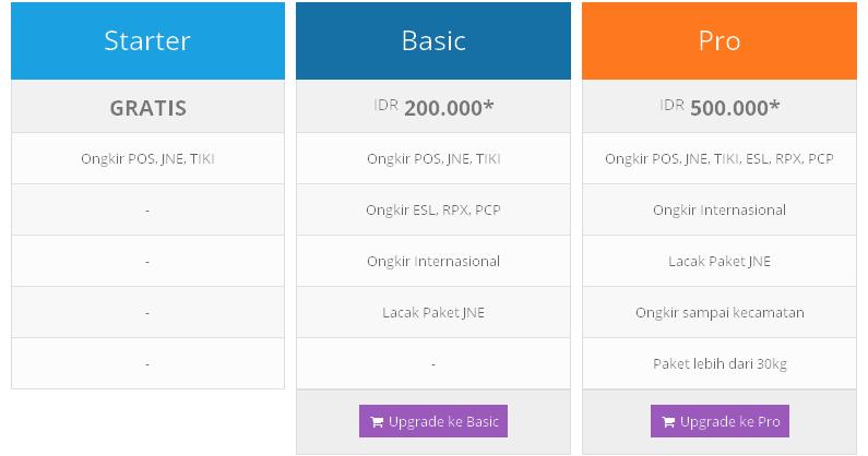 Integrasi API Raja Ongkir menggunakan berbagai bahasa pemrograman ...