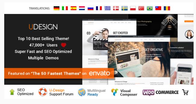 100+ Responsive Website WordPress Themes (2018)