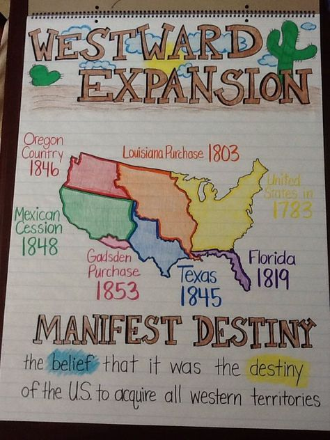 In Thomas Jefferson's own words, Westward Expansion was the key to our nations health.