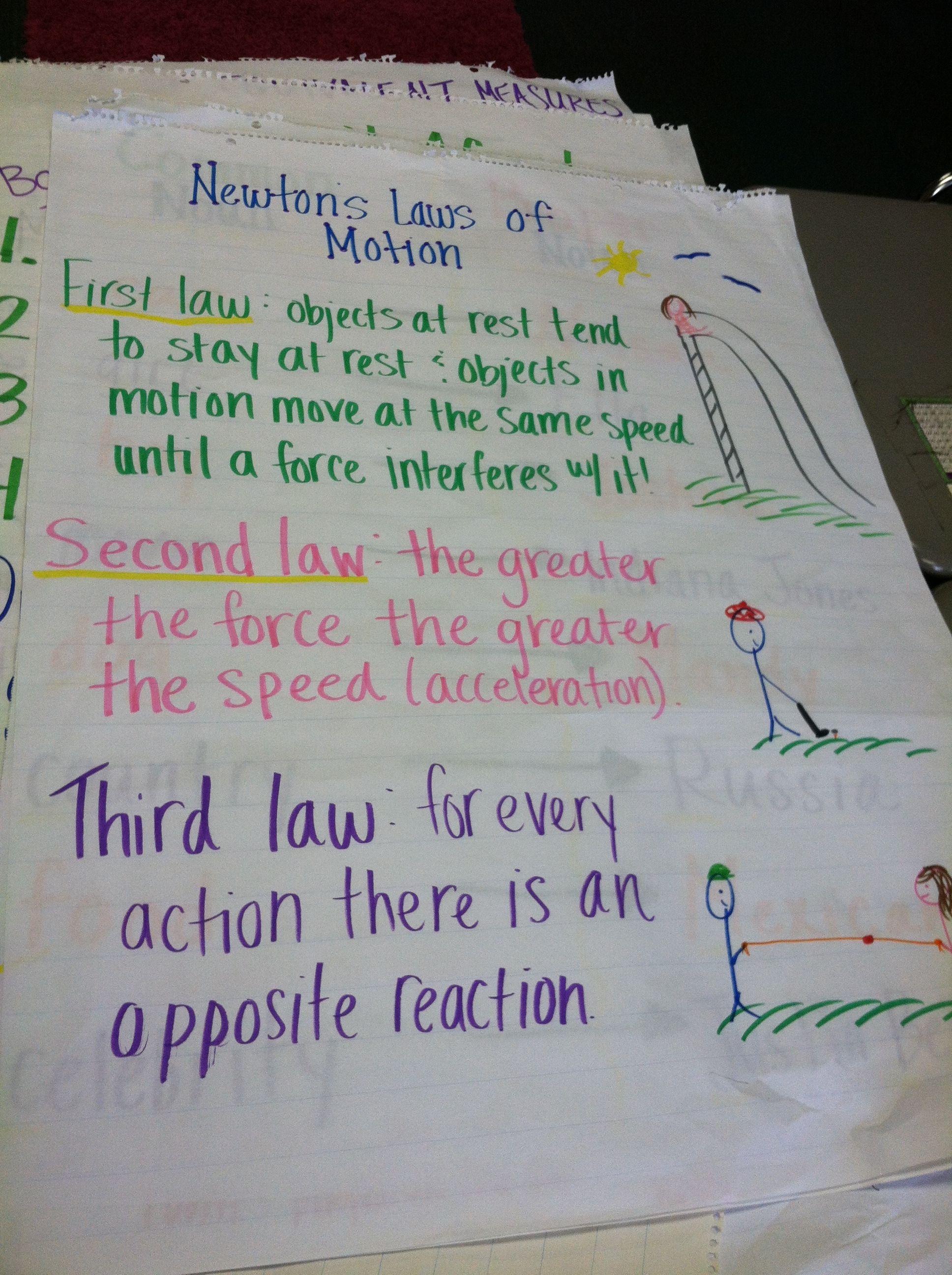 Newton S Laws Of Motion 5th Grade Science Standard 6