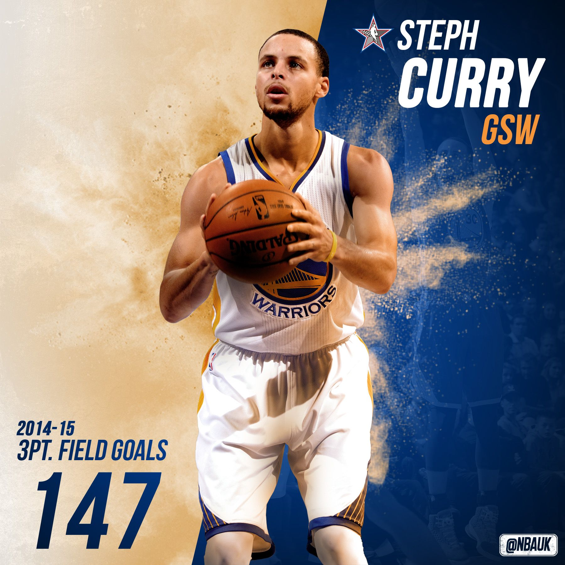 Golden State Warriors Record Without Steph Curry: Stephen Curry Field Goal Stats Before NBA All-Star 3 Point