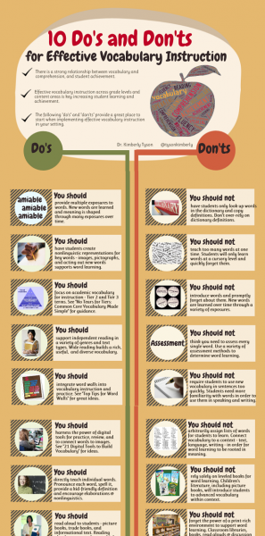 Tips For Effective Vocabulary Instruction Infographic Vocabulary