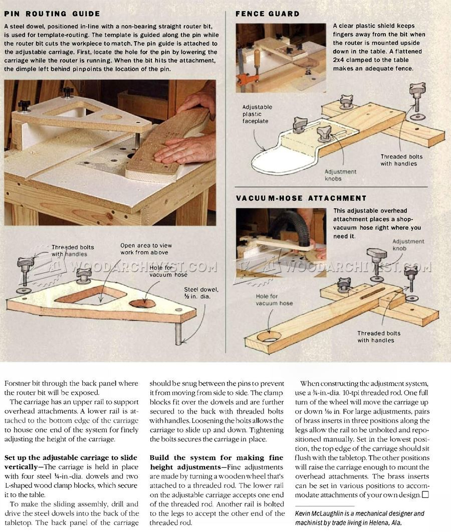 Superb 2200 Horizontal Router Table Plans Router Basement Home Interior And Landscaping Oversignezvosmurscom