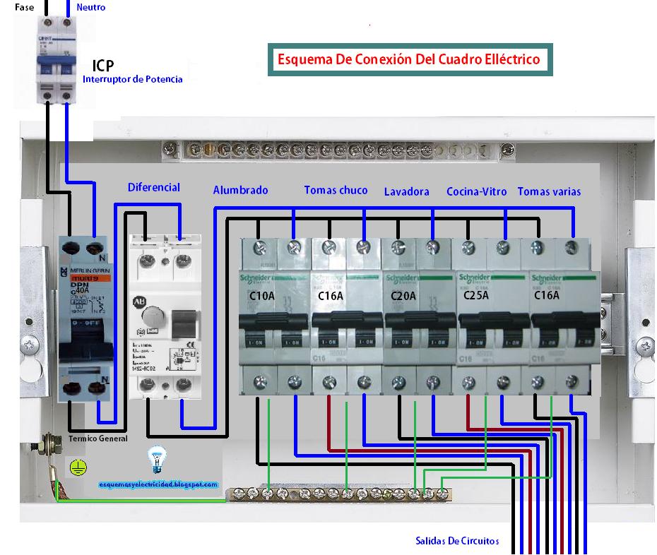 Esquema de conexion del cuadro electrico for Cuadro electrico componentes