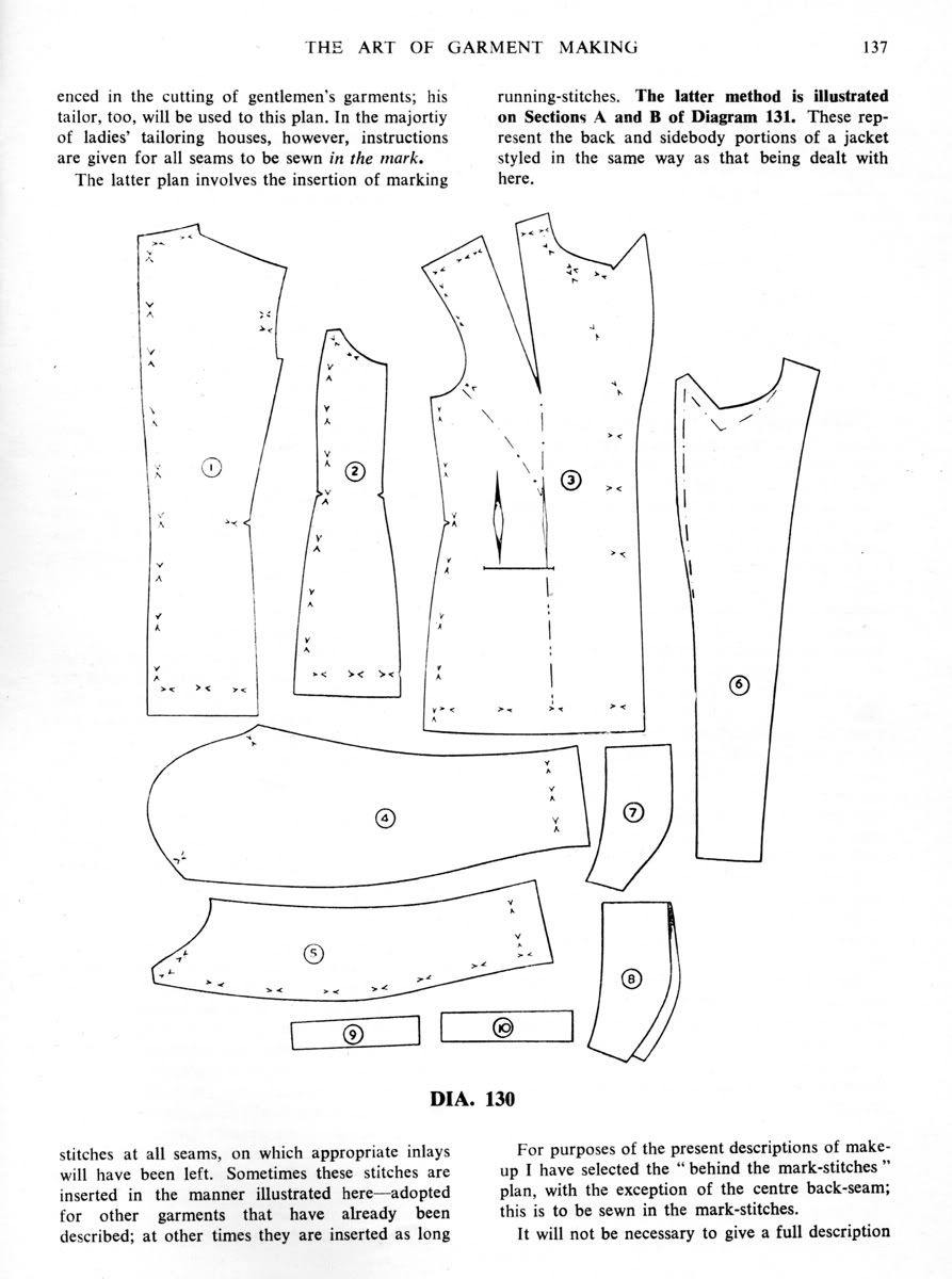 The Art Of Garment Making Chap Xi Make Up Of A Lady S Jacket