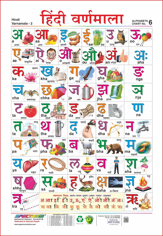 Pin by VIPIN SHARMA on Hindi language learning  Hindi alphabet