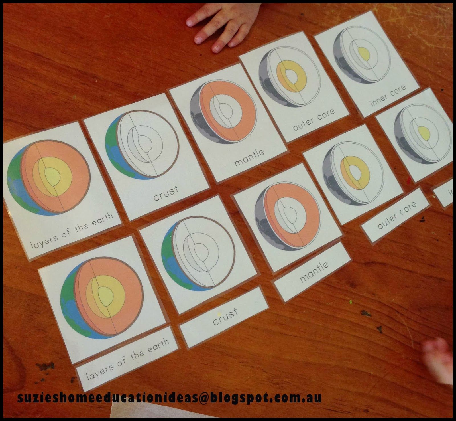 Suzie S Home Education Ideas 5 Activities For Learning