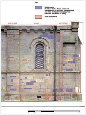 Rectified Photography: uses large format film based view cameras to photograph facades. Gives flat image with no perspective distortion. Dimensions can be scaled off image.