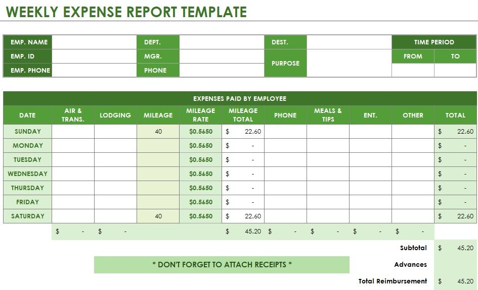 Weekly Expense Report Template In 2021 Business Expense Tracker Business Expense Business Template