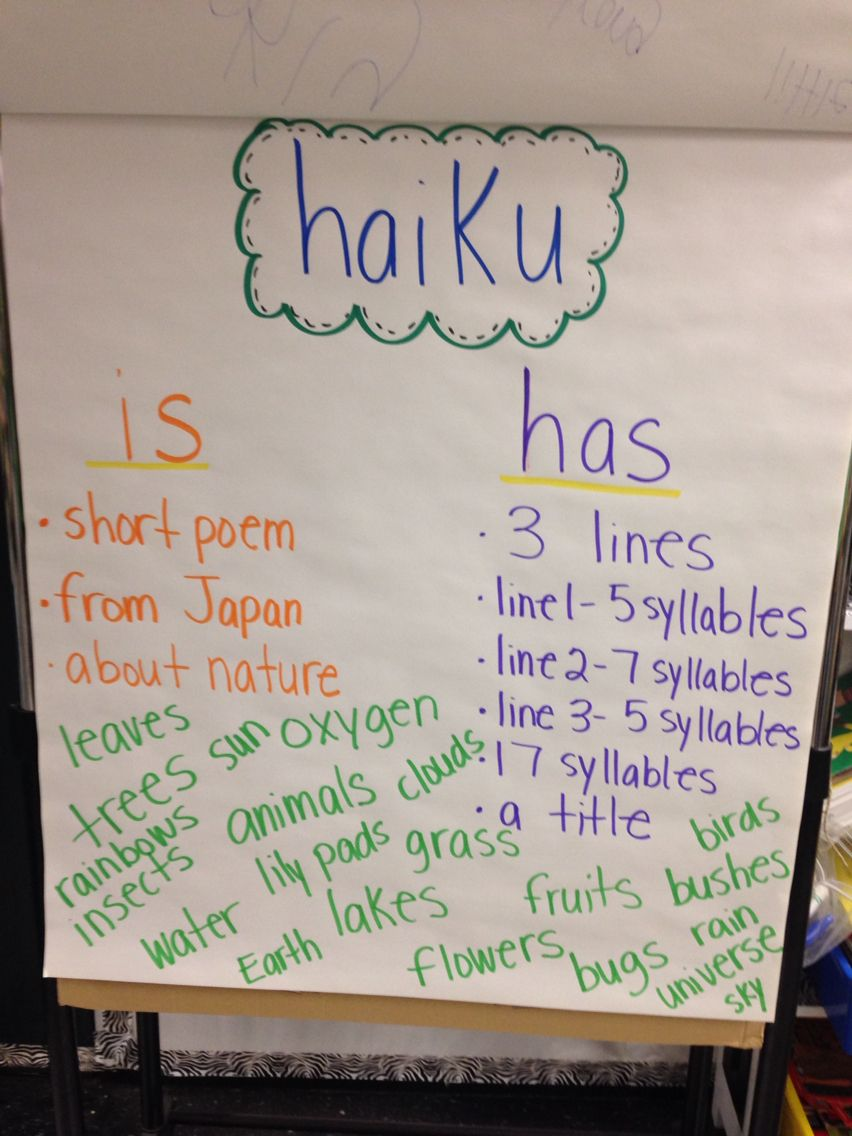 anchor charts for poetry anchor charts for