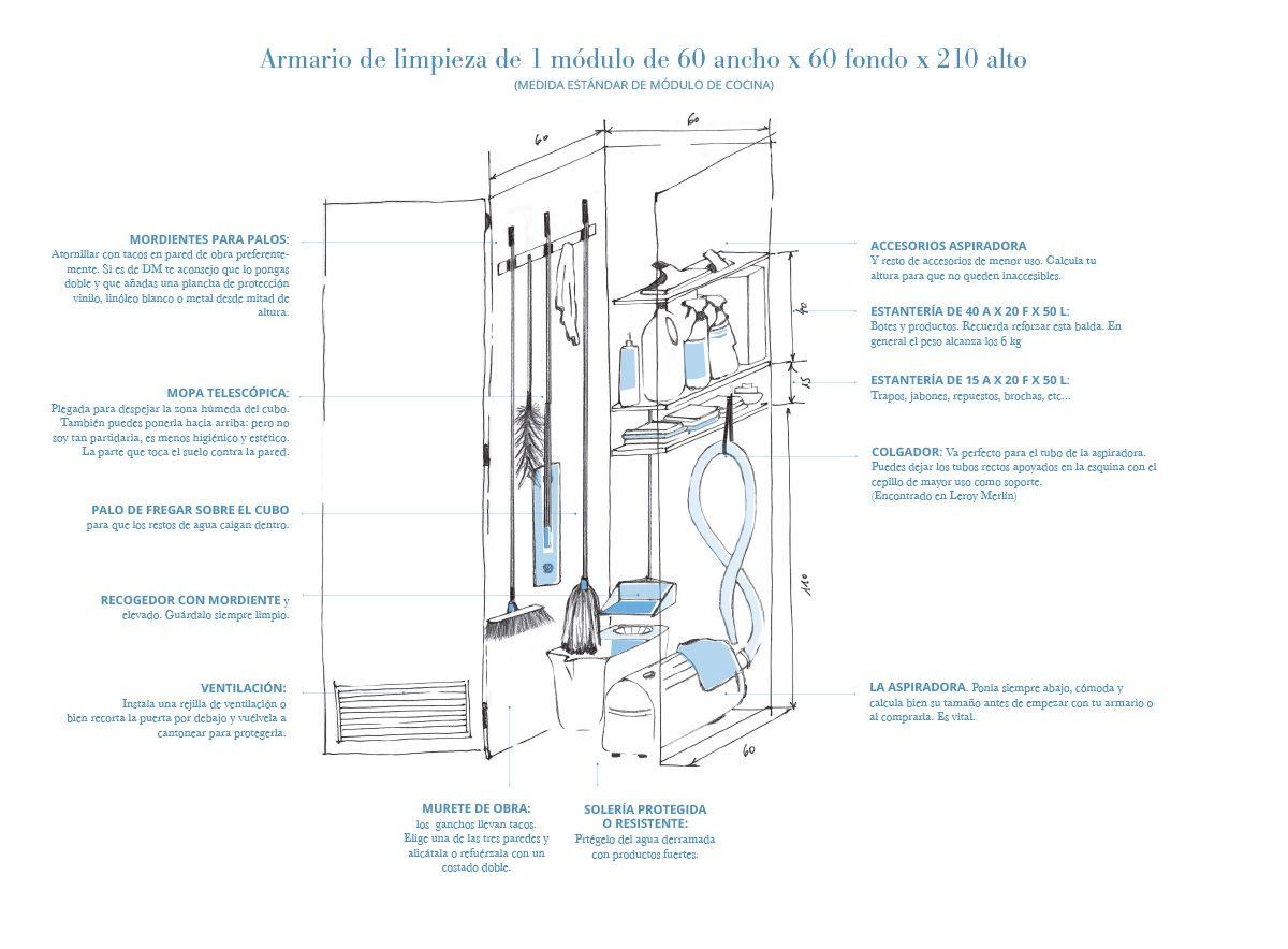 El armario de limpieza: Diseño e ingeniería. | Armarios ...