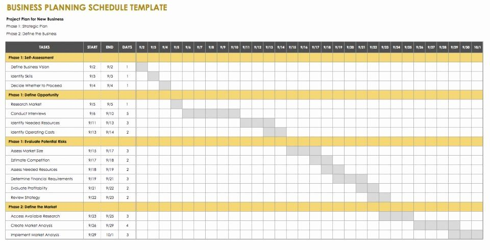 30 Operation and Maintenance Plan Template in 2020 (With