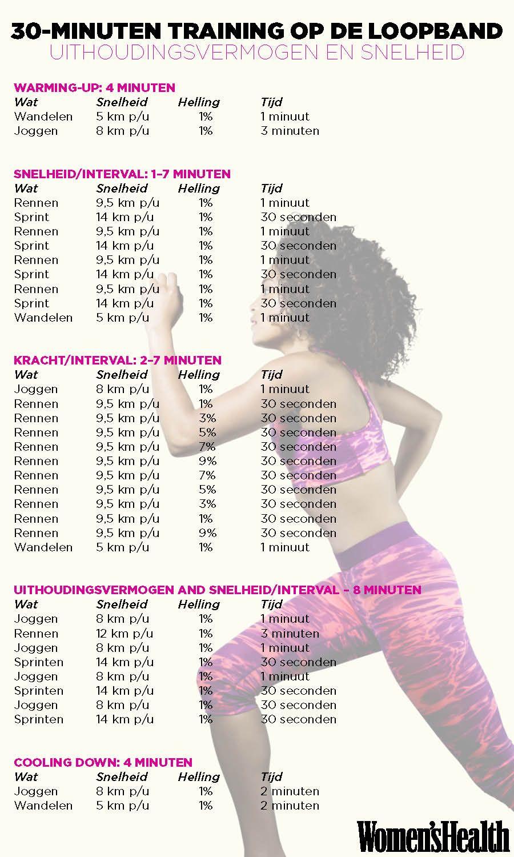 5 km hardlopen calorieen